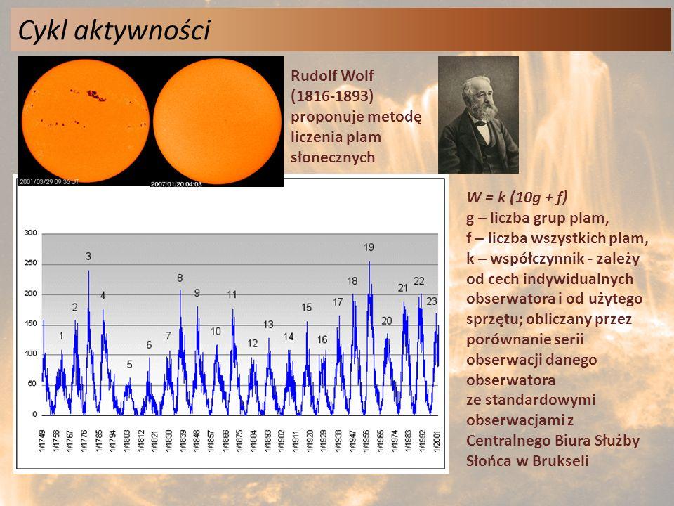 Cykl aktywności W = k (10g + f) g – liczba grup plam, f – liczba wszystkich plam, k – współczynnik - zależy od cech indywidualnych obserwatora i od uż