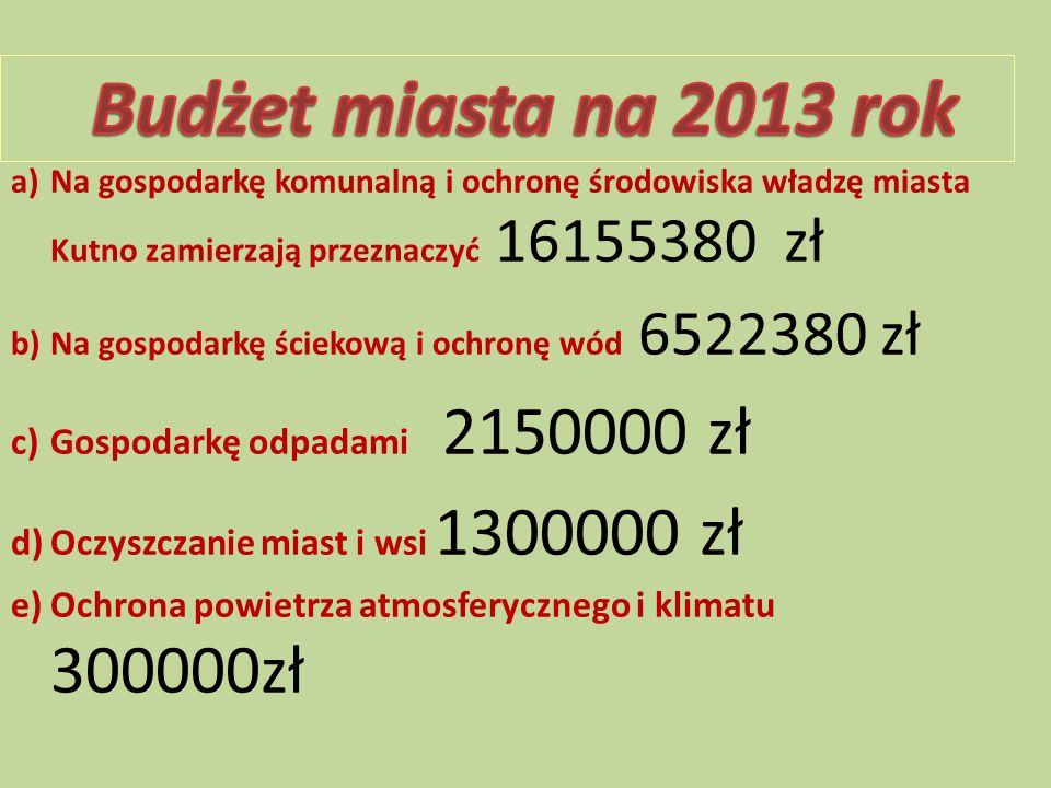 a)Na gospodarkę komunalną i ochronę środowiska władzę miasta Kutno zamierzają przeznaczyć 16155380 zł b)Na gospodarkę ściekową i ochronę wód 6522380 z