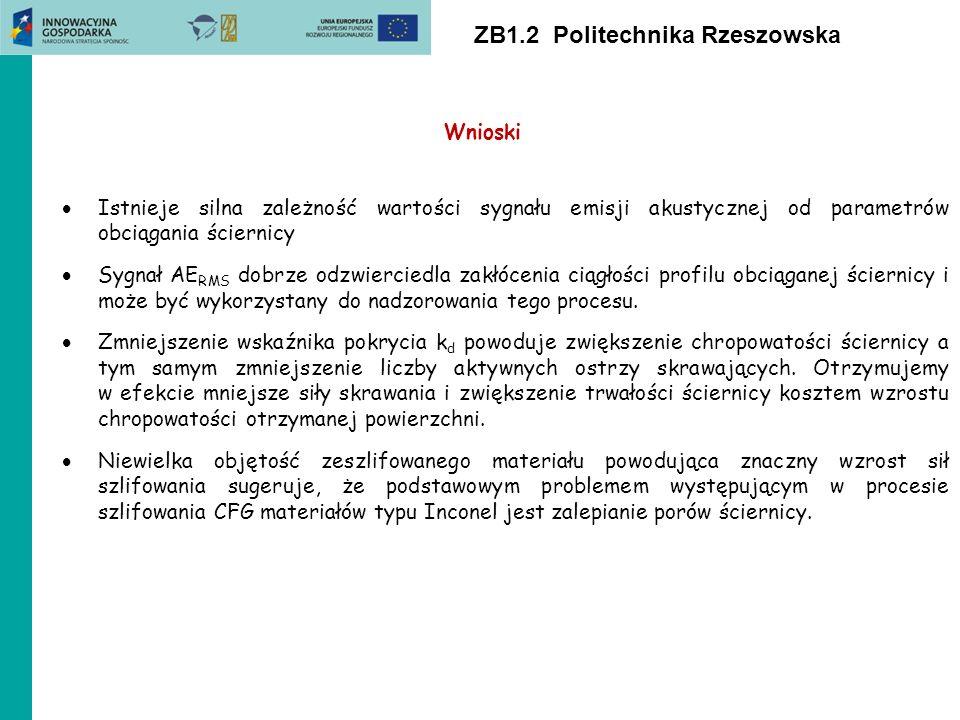 ZB1.2 Politechnika Rzeszowska Wnioski Istnieje silna zależność wartości sygnału emisji akustycznej od parametrów obciągania ściernicy Sygnał AE RMS do