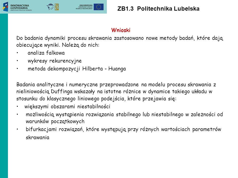ZB1.3 Politechnika Lubelska Wnioski Do badania dynamiki procesu skrawania zastosowano nowe metody badań, które dają obiecujące wyniki. Należą do nich: