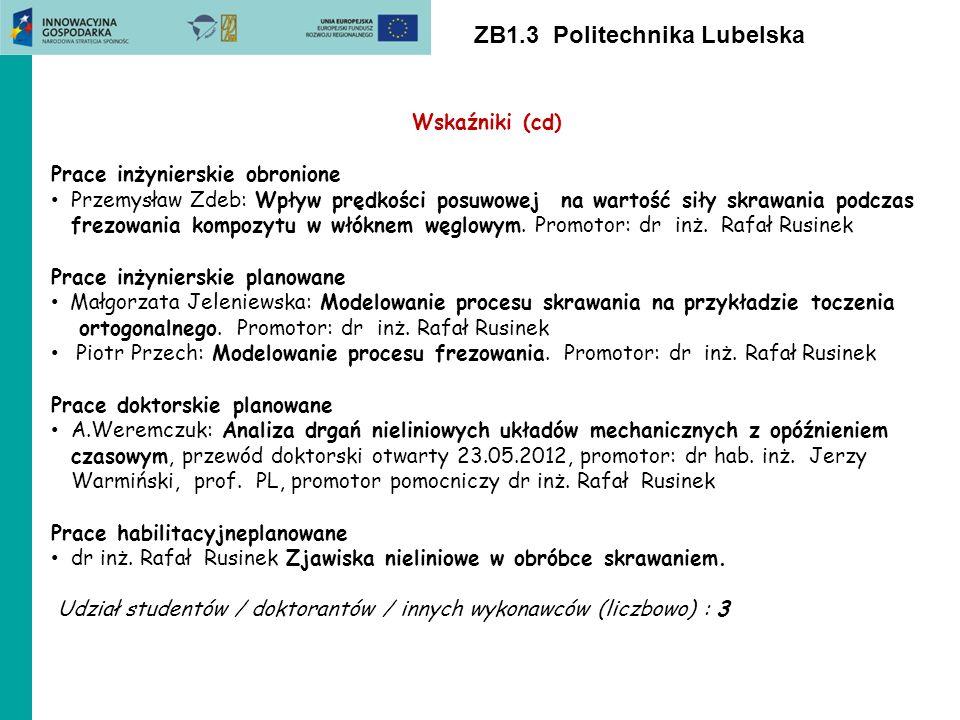 ZB1.3 Politechnika Lubelska Wskaźniki (cd) Prace inżynierskie obronione Przemysław Zdeb: Wpływ prędkości posuwowej na wartość siły skrawania podczas f