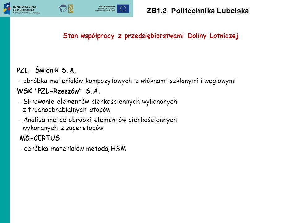 ZB1.3 Politechnika Lubelska Stan współpracy z przedsiębiorstwami Doliny Lotniczej PZL- Świdnik S.A. - obróbka materiałów kompozytowych z włóknami szkl