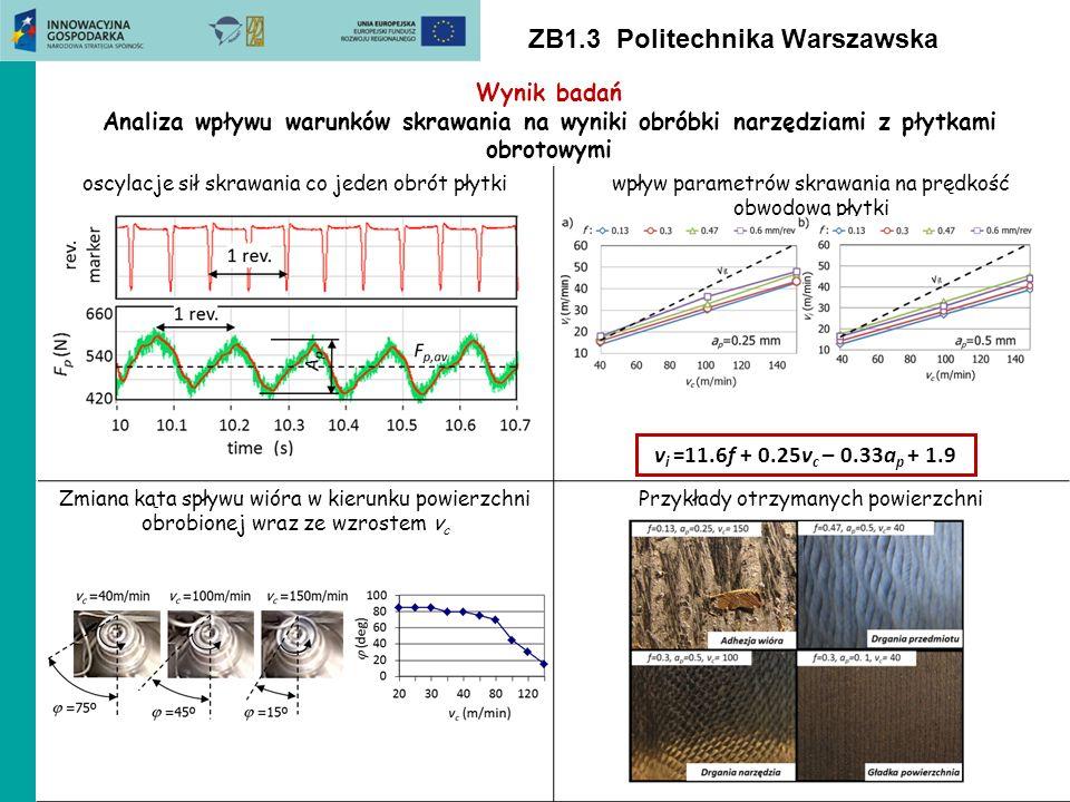 ZB1.3 Politechnika Warszawska Wynik badań Analiza wpływu warunków skrawania na wyniki obróbki narzędziami z płytkami obrotowymi oscylacje sił skrawani