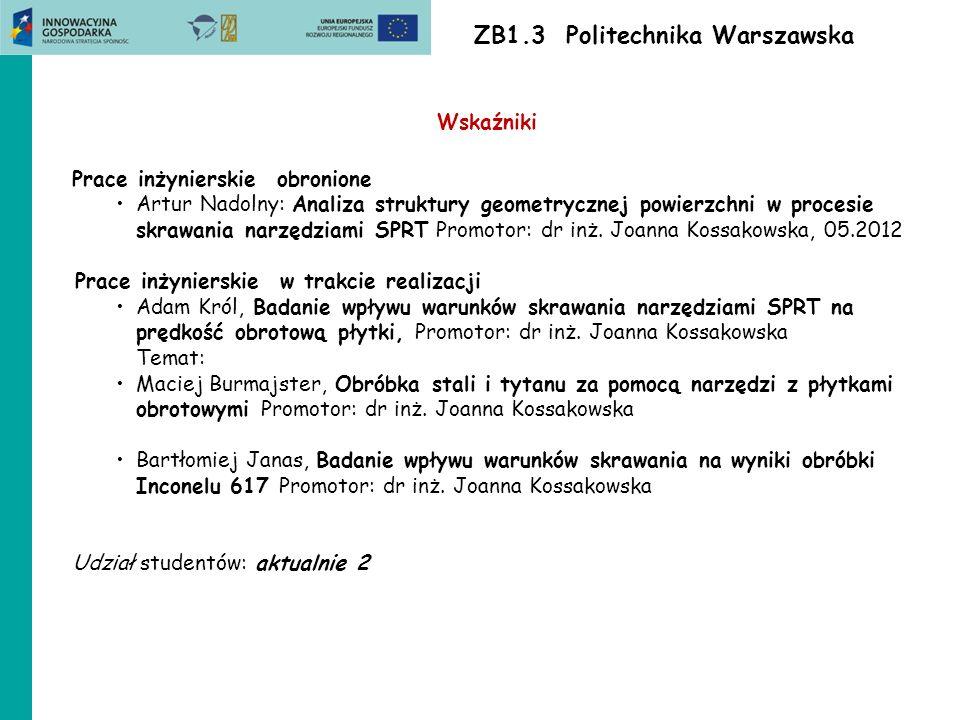 ZB1.3 Politechnika Warszawska Wskaźniki Prace inżynierskie obronione Artur Nadolny: Analiza struktury geometrycznej powierzchni w procesie skrawania n