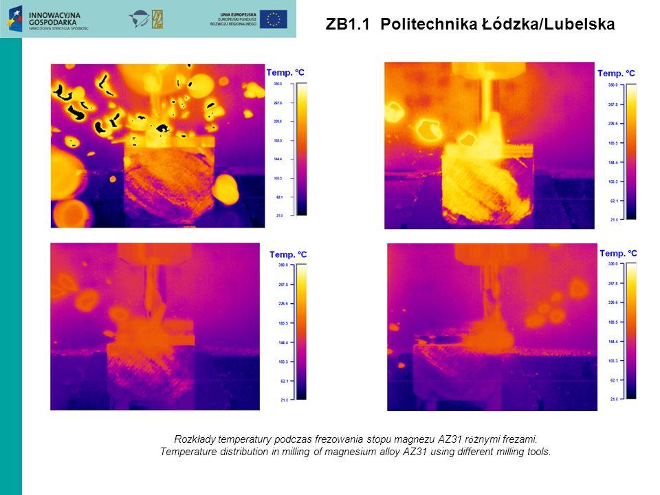 ZB1.3 Politechnika Warszawska Wynik badań Analiza wpływu warunków skrawania na wyniki obróbki narzędziami z płytkami obrotowymi oscylacje sił skrawania co jeden obrót płytkiwpływ parametrów skrawania na prędkość obwodową płytki Zmiana kąta spływu wióra w kierunku powierzchni obrobionej wraz ze wzrostem v c Przykłady otrzymanych powierzchni v i =11.6f + 0.25v c – 0.33a p + 1.9