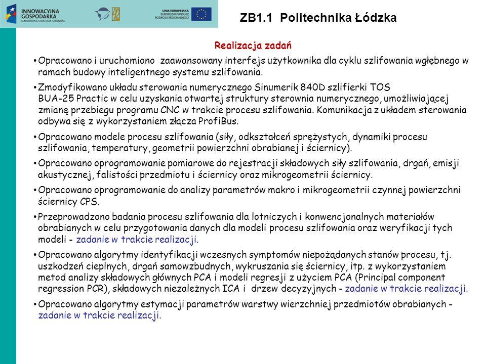 ZB1.1 Politechnika Łódzka Realizacja zadań Opracowano i uruchomiono zaawansowany interfejs użytkownika dla cyklu szlifowania wgłębnego w ramach budowy