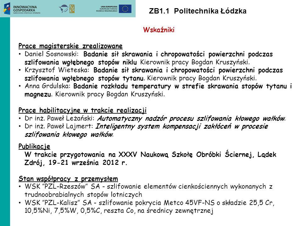 ZB1.3 Politechnika Warszawska Wskaźniki Prace inżynierskie obronione Artur Nadolny: Analiza struktury geometrycznej powierzchni w procesie skrawania narzędziami SPRT Promotor: dr inż.