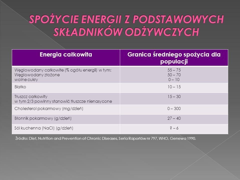 Energia całkowitaGranica średniego spożycia dla populacji Węglowodany całkowite (% ogółu energii) w tym: Węglowodany złożone wolne cukry 55 – 75 50 –