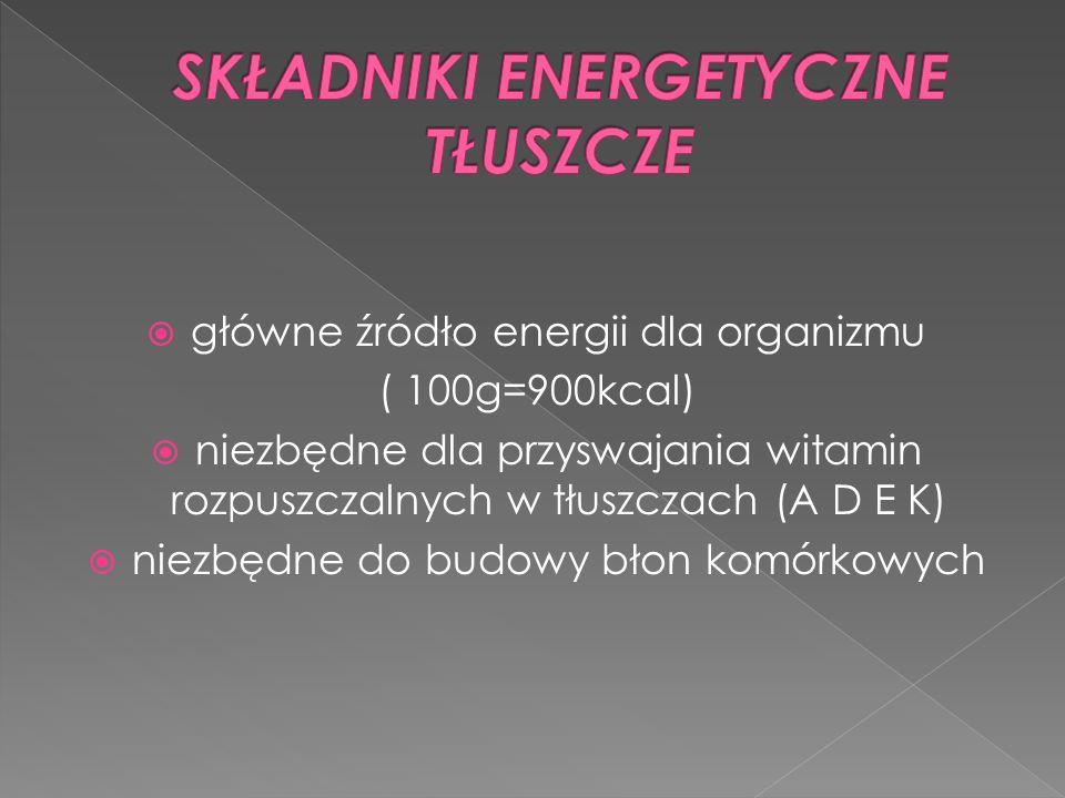 główne źródło energii dla organizmu ( 100g=900kcal) niezbędne dla przyswajania witamin rozpuszczalnych w tłuszczach (A D E K) niezbędne do budowy błon