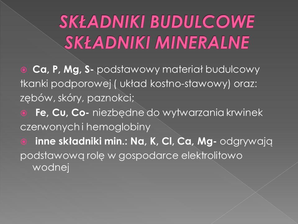 Ca, P, Mg, S- podstawowy materiał budulcowy tkanki podporowej ( układ kostno-stawowy) oraz: zębów, skóry, paznokci; Fe, Cu, Co- niezbędne do wytwarzan