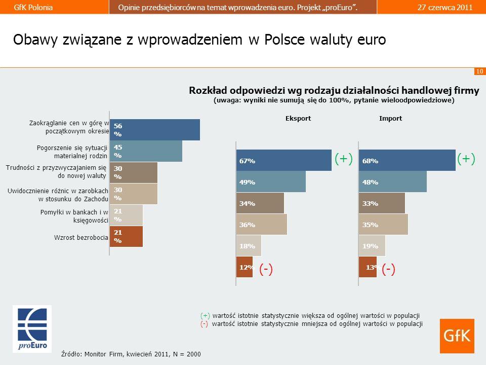 10 GfK PoloniaOpinie przedsiębiorców na temat wprowadzenia euro. Projekt proEuro.27 czerwca 2011 Obawy związane z wprowadzeniem w Polsce waluty euro R