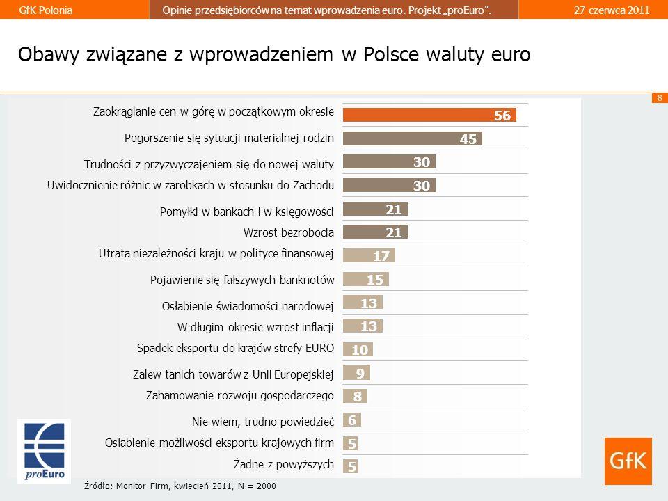 8 GfK PoloniaOpinie przedsiębiorców na temat wprowadzenia euro. Projekt proEuro.27 czerwca 2011 Obawy związane z wprowadzeniem w Polsce waluty euro Za