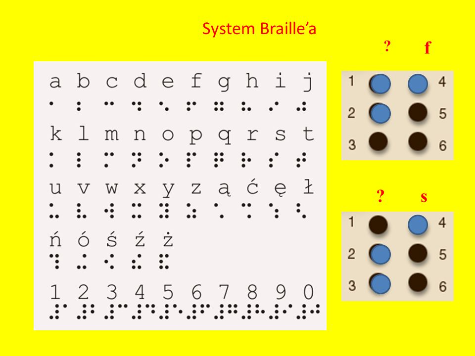 System Braillea ? f ?s