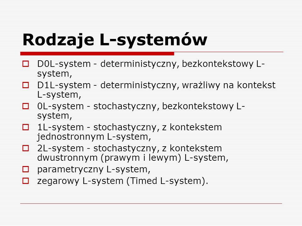 Rodzaje L-systemów D0L-system - deterministyczny, bezkontekstowy L- system, D1L-system - deterministyczny, wrażliwy na kontekst L-system, 0L-system -