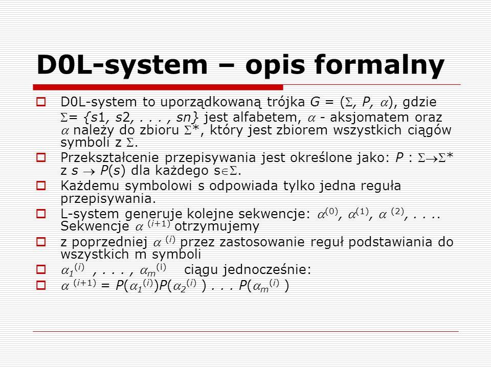 D0L-system – opis formalny D0L-system to uporządkowaną trójka G = (, P, ), gdzie = {s1, s2,..., sn} jest alfabetem, - aksjomatem oraz należy do zbioru