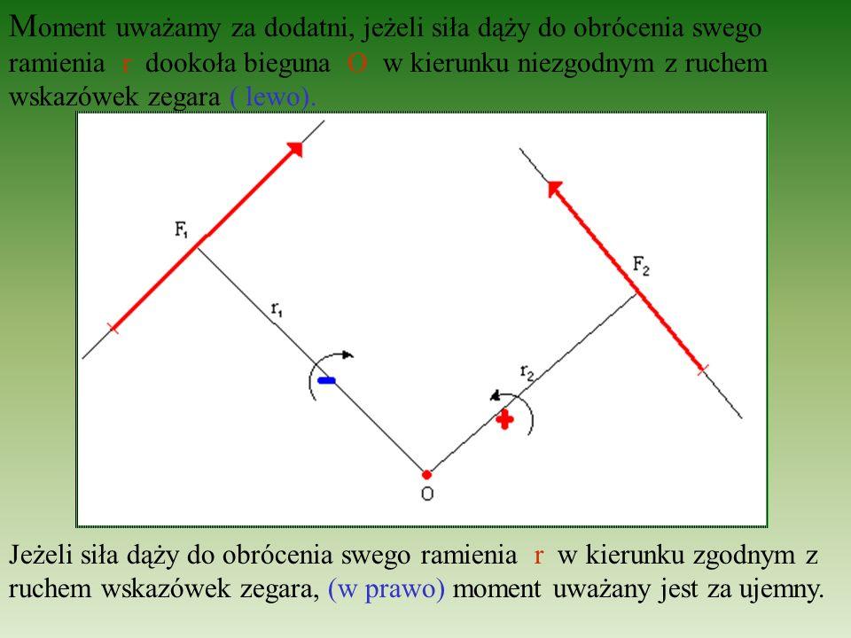 Dana jest Siła F działająca wzdłuż prostej L oraz dowolny punkt O. Momentem siły F względem punktu (bieguna) O nazywamy iloczyn wartości tej siły prze