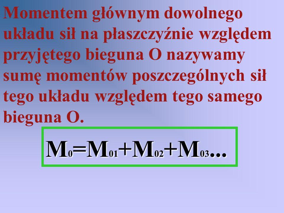 Przyjmujemy w płaszczyźnie trzy siły, których wartości wynoszą: F 1 =100 F 1 =100 N F 2 =200 F 2 =200 N F 3 =150 F 3 =150 N. Następnie obieramy w płas