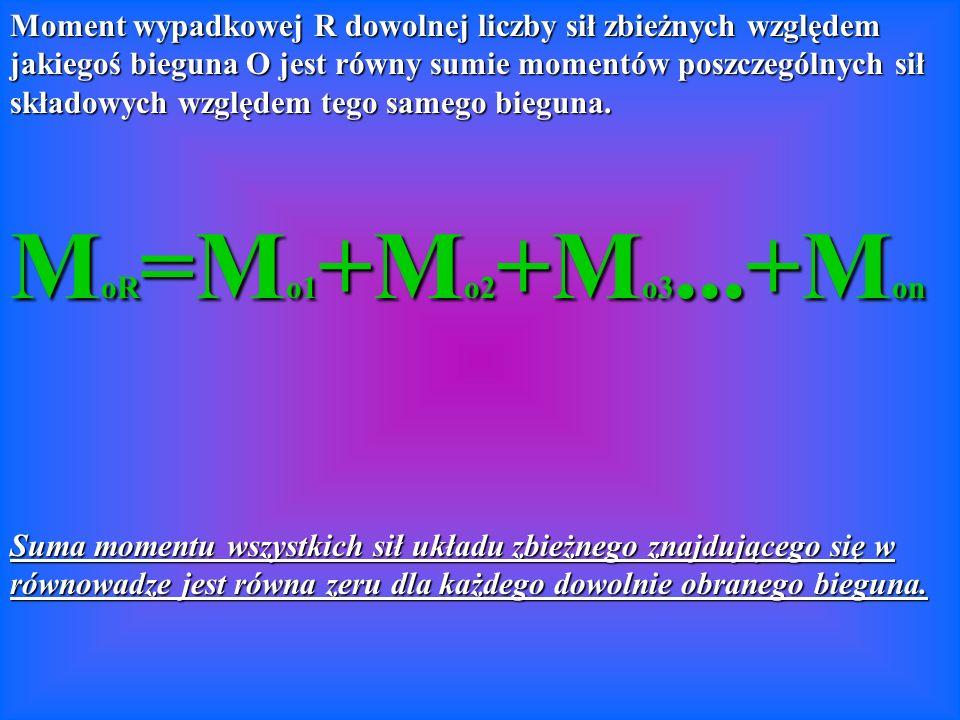 Momentem głównym dowolnego układu sił na płaszczyźnie względem przyjętego bieguna O nazywamy sumę momentów poszczególnych sił tego układu względem teg