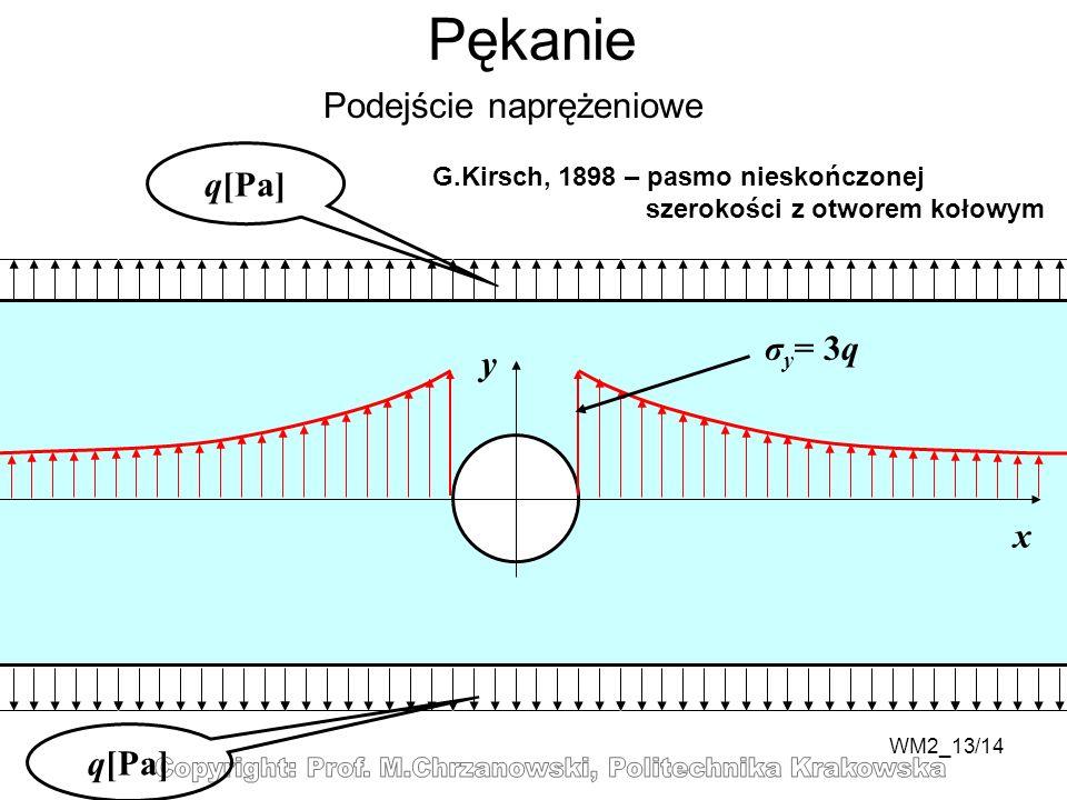 WM2_13/14 Pękanie Podejście naprężeniowe q[Pa] y x σ y = 3q G.Kirsch, 1898 – pasmo nieskończonej szerokości z otworem kołowym