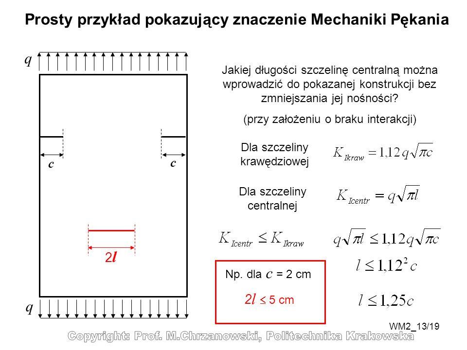 WM2_13/19 Prosty przykład pokazujący znaczenie Mechaniki Pękania 2l2l q q c c Jakiej długości szczelinę centralną można wprowadzić do pokazanej konstrukcji bez zmniejszania jej nośności.