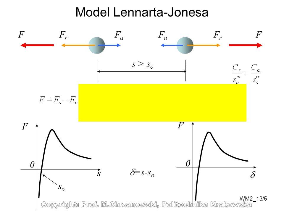 WM2_13/5 Model Lennarta-Jonesa s > s o FrFr FaFa FaFa FrFr FF soso F 0 =s-s o F s 0