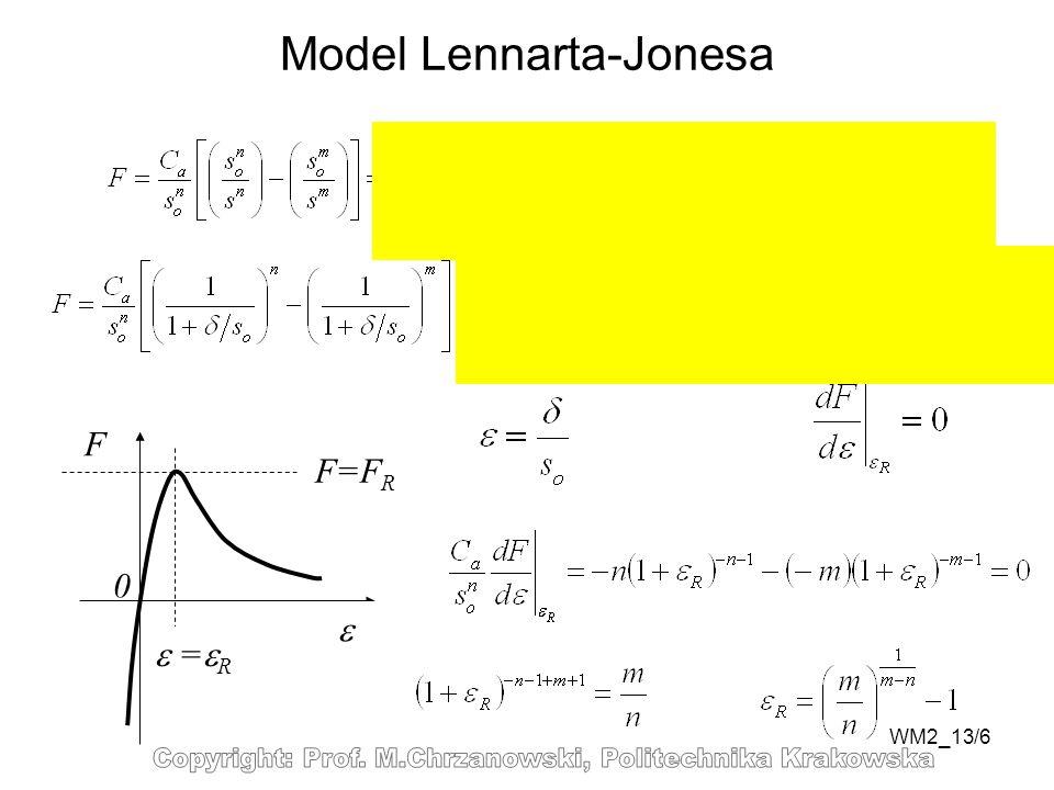WM2_13/6 Model Lennarta-Jonesa F 0 F=F R = R