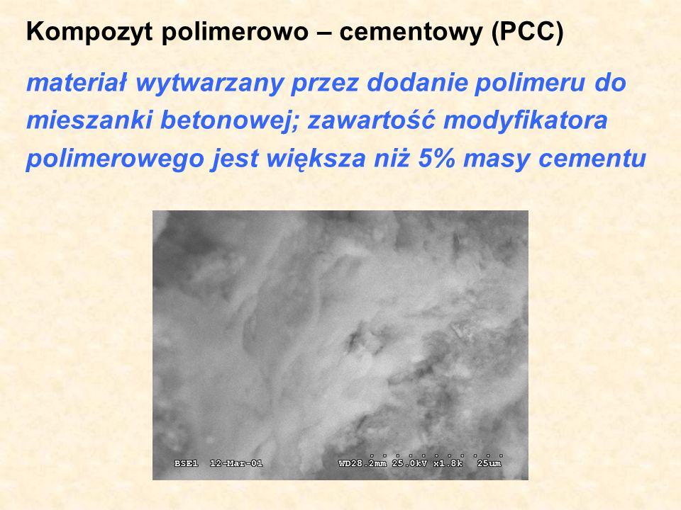 0,100,20 00,05 p/c Współczynnik dyfuzji tlenu zapraw PCC 0 5 10 15 20 25 30 35 40 45 D, 10 -9 m 2 /s