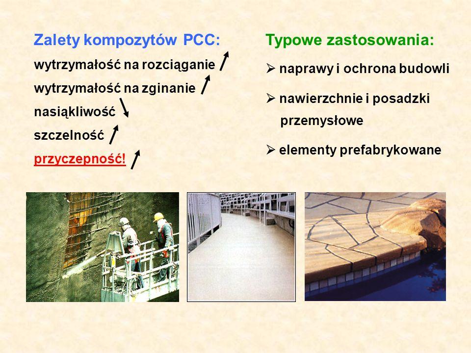 PRZYCZEPNOŚĆ PCC DO STALI ZBROJENIOWEJ 6 7 8 9 10 11 0102030 zawartość polimeru, % przyczepność do stali zbrojeniowej, MPa PAE SBR
