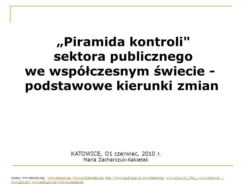 Wyzwania w nowoczesnej kontroli wewnętrznej (1) Współpraca między aktorami piramidy kontroli (single audit).