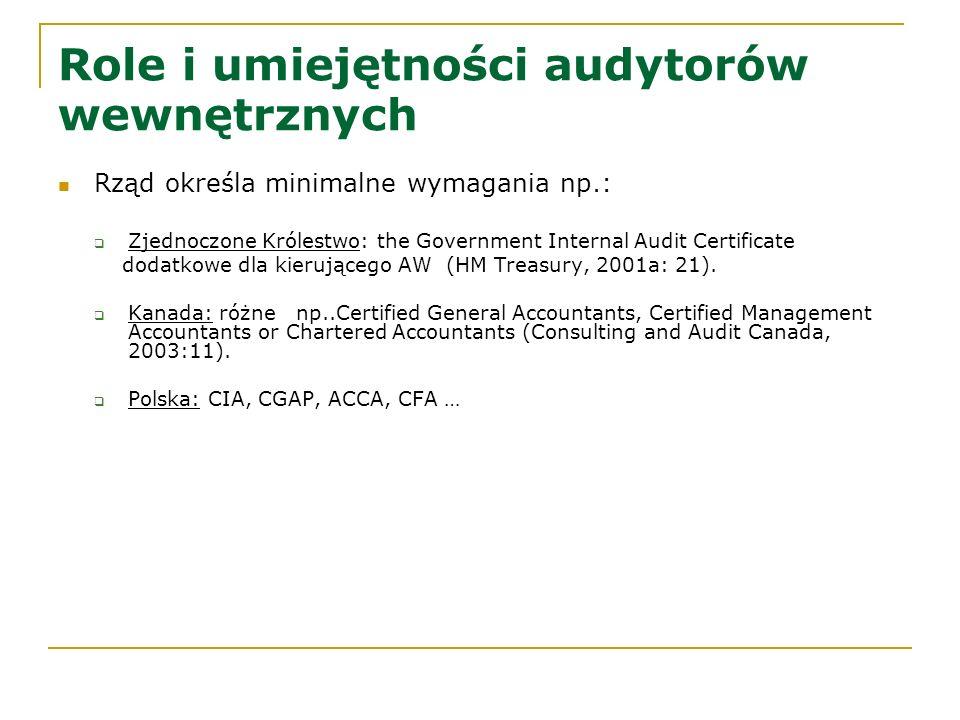 Role i umiejętności audytorów wewnętrznych Rząd określa minimalne wymagania np.: Zjednoczone Królestwo: the Government Internal Audit Certificate doda
