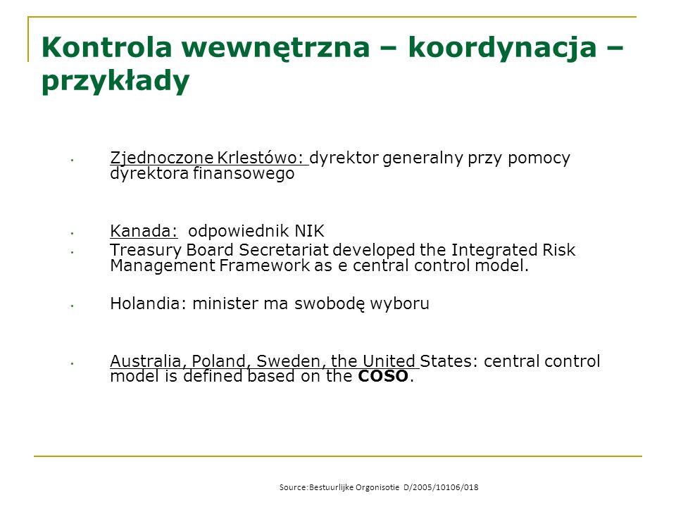 Kontrola wewnętrzna – koordynacja – przykłady Zjednoczone Krlestówo: dyrektor generalny przy pomocy dyrektora finansowego Kanada: odpowiednik NIK Trea