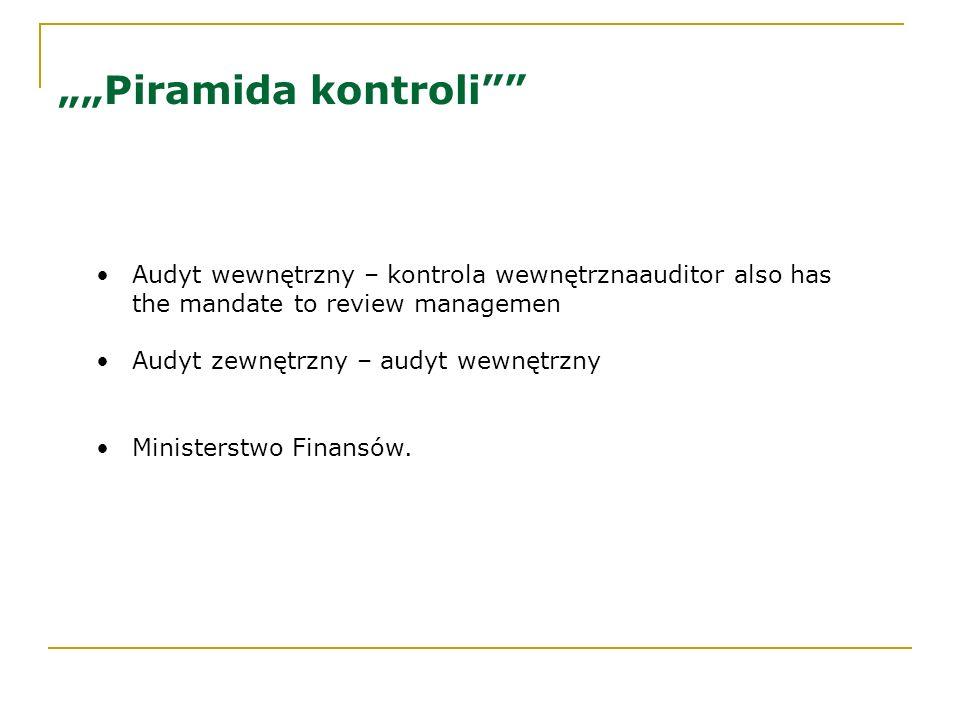 Piramida kontroli Audyt wewnętrzny – kontrola wewnętrznaauditor also has the mandate to review managemen Audyt zewnętrzny – audyt wewnętrzny Ministers