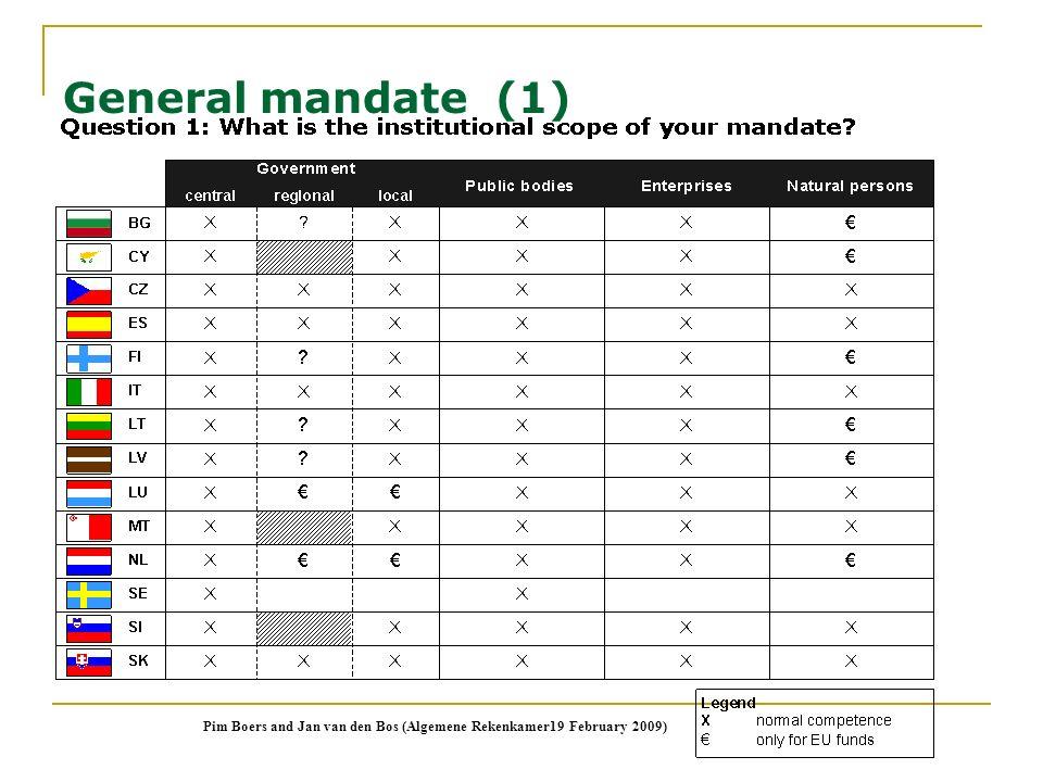 General mandate (1) Pim Boers and Jan van den Bos (Algemene Rekenkamer19 February 2009)
