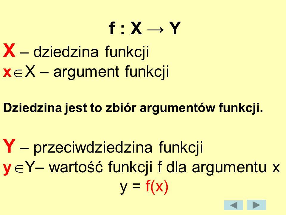 f : X Y X – dziedzina funkcji x X – argument funkcji Dziedzina jest to zbiór argumentów funkcji. Y – przeciwdziedzina funkcji y Y– wartość funkcji f d