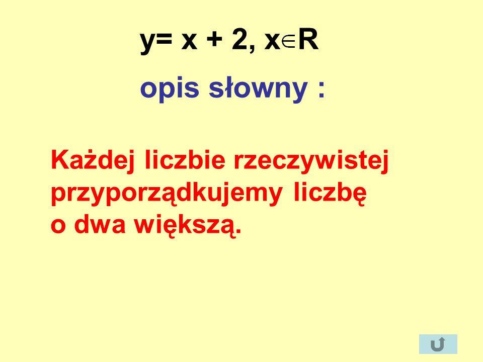 y= x + 2, x R opis słowny : Każdej liczbie rzeczywistej przyporządkujemy liczbę o dwa większą.