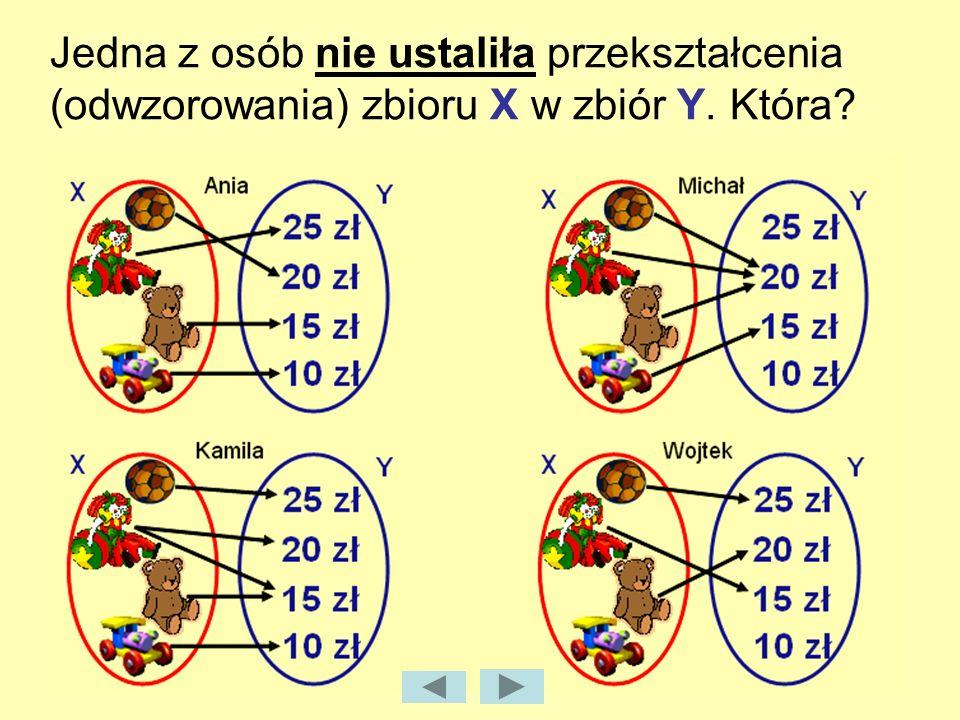 Jedna z osób nie ustaliła przekształcenia (odwzorowania) zbioru X w zbiór Y. Która?