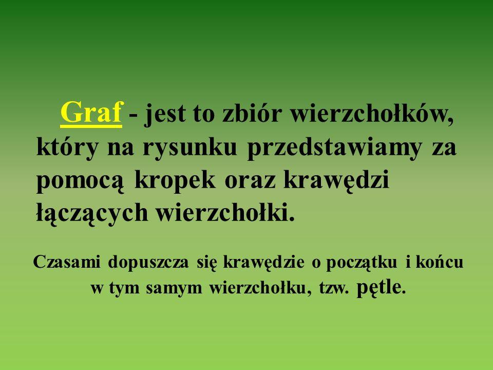 POJĘCIE GRAFU