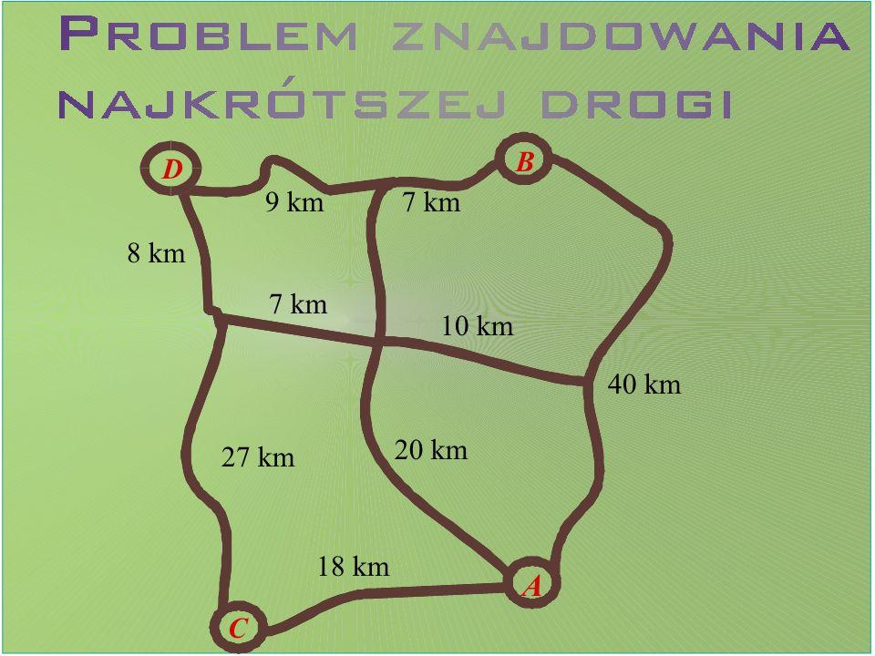 1.Jeśli droga między danymi miastami( wierzchołkami w grafie ) w ogóle istnieje.