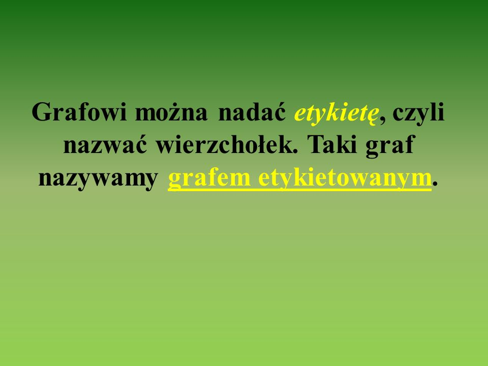 POJĘCIE GRAFU MagdaKrzyś AdamJaś Adrian Beata Michał Łukasz Dorota PiotrekMaciek