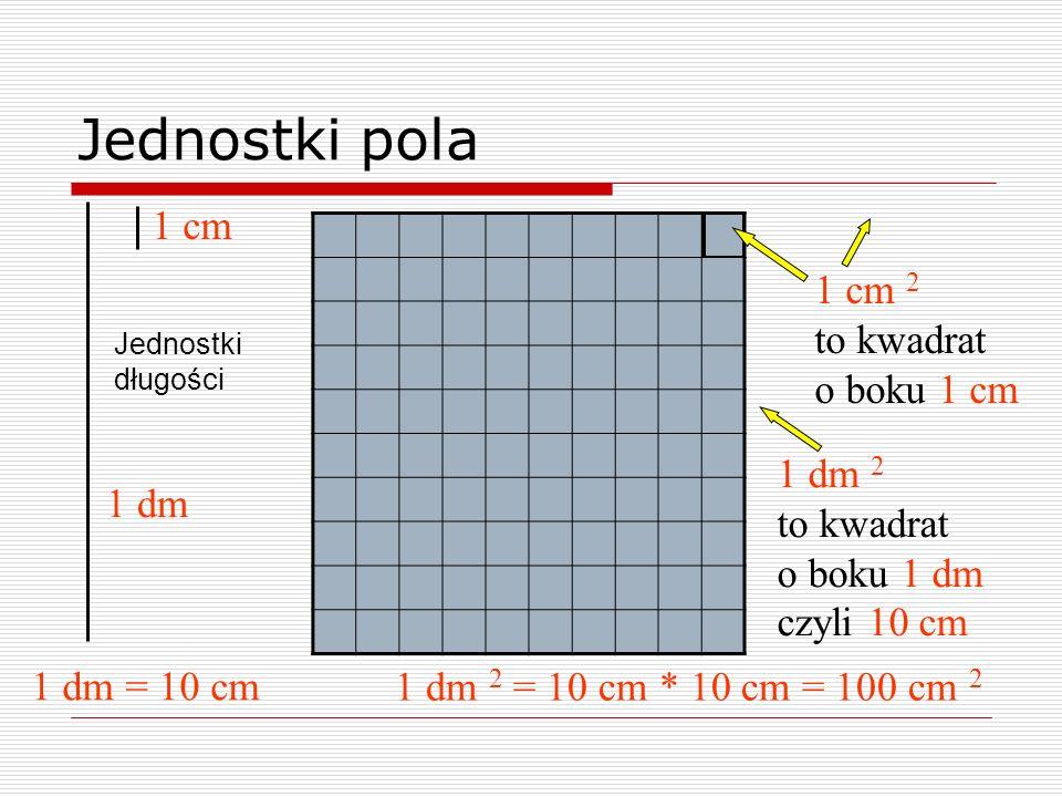 Jednostki pola 1 cm 2 to kwadrat o boku 1 cm 1 dm 2 to kwadrat o boku 1 dm czyli 10 cm 1 dm = 10 cm 1 dm 2 = 10 cm * 10 cm = 100 cm 2 1 cm 1 dm Jednos