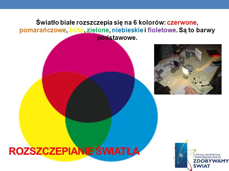 Światło białe rozszczepia się na 6 kolorów: czerwone, pomarańczowe, żółte, zielone, niebieskie i fioletowe.