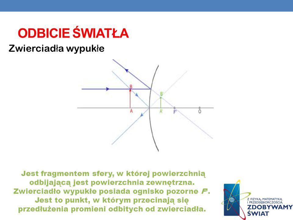 ODBICIE ŚWIATŁA Zwierciad ł a wypuk ł e Jest fragmentem sfery, w której powierzchnią odbijającą jest powierzchnia zewnętrzna.