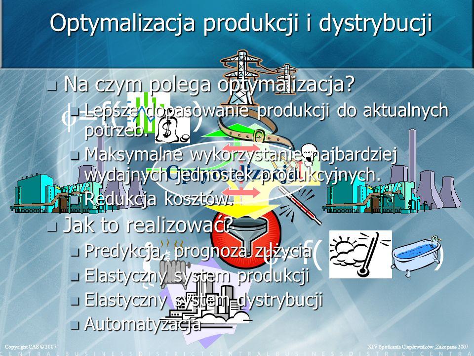 XIV Spotkania Ciepłowników,Zakopane 2007Copyright CAS © 2007 =f( ) Optymalizacja produkcji i dystrybucji =f( ) Optymalizacja Na Na czym polega optymalizacja.