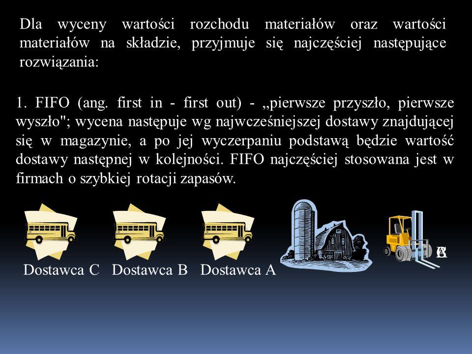 Dla wyceny wartości rozchodu materiałów oraz wartości materiałów na składzie, przyjmuje się najczęściej następujące rozwiązania: 1. FIFO (ang. first i