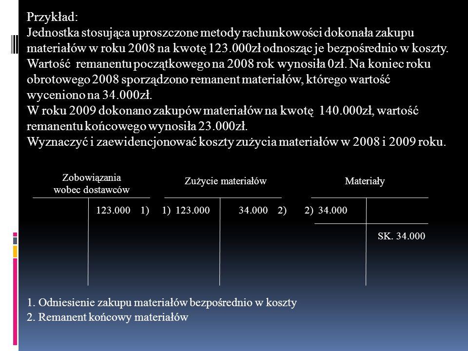 Przykład: Jednostka stosująca uproszczone metody rachunkowości dokonała zakupu materiałów w roku 2008 na kwotę 123.000zł odnosząc je bezpośrednio w ko