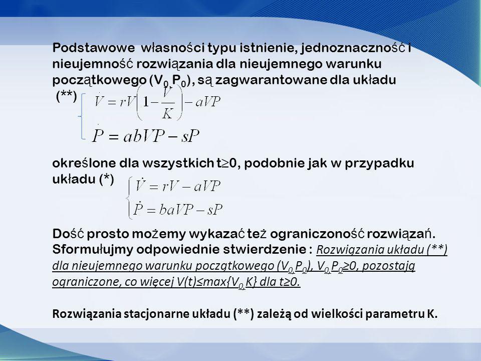 Bibliografia: Urszula Foryś,,Matematyka w biologii- Model drapieżnik – ofiara z ograniczoną pojemnością środowiska dla ofiar i model z kryjówkami dla ofiar.