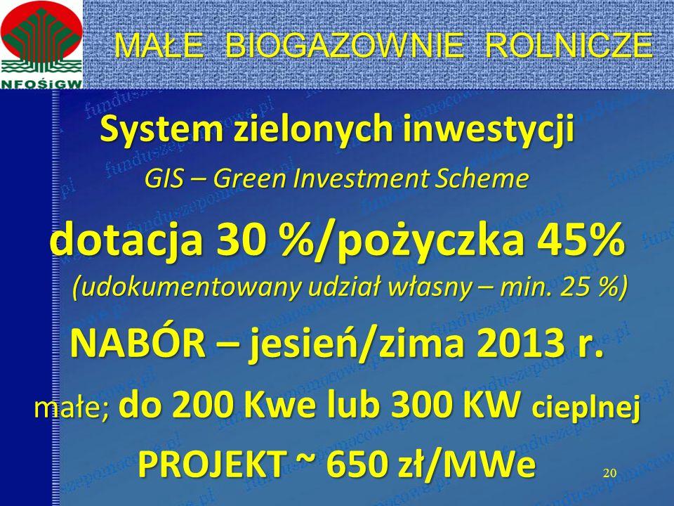 MAŁE BIOGAZOWNIE ROLNICZE MAŁE BIOGAZOWNIE ROLNICZE System zielonych inwestycji GIS – Green Investment Scheme dotacja 30 %/pożyczka 45% (udokumentowan