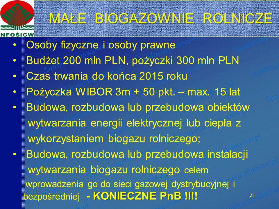 MAŁE BIOGAZOWNIE ROLNICZE MAŁE BIOGAZOWNIE ROLNICZE Osoby fizyczne i osoby prawne Budżet 200 mln PLN, pożyczki 300 mln PLN Czas trwania do końca 2015