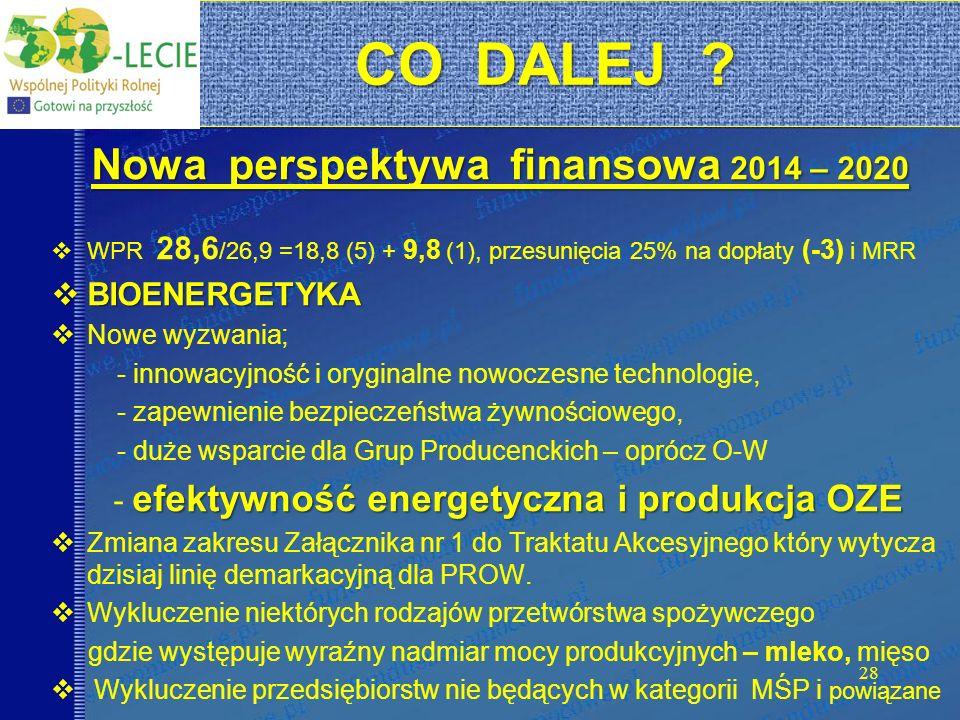 28 Nowa perspektywa finansowa 2014 – 2020 WPR 28,6 /26,9 =18,8 (5) + 9,8 (1), przesunięcia 25% na dopłaty (-3) i MRR BIOENERGETYKA BIOENERGETYKA Nowe