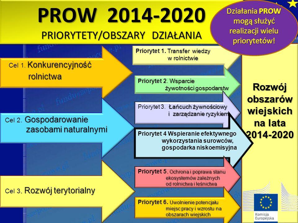 29 PROW 2014-2020 PRIORYTETY/OBSZARY DZIAŁANIA Konkurencyjność Cel 1. Konkurencyjność rolnictwa rolnictwa Gospodarowanie Cel 2. Gospodarowanie zasobam